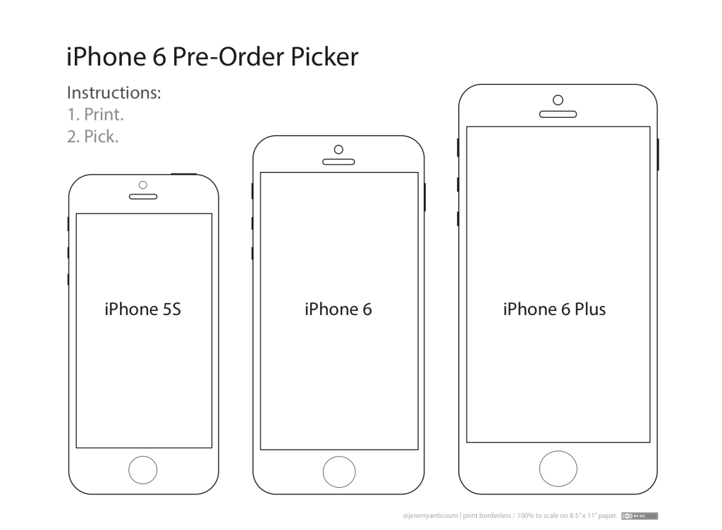 These templates will help you decide which iPhone 6 size is right for you