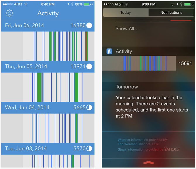 Activity by LogYourRun helps we daydream a power of your activity